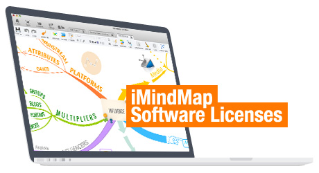 Software Licences